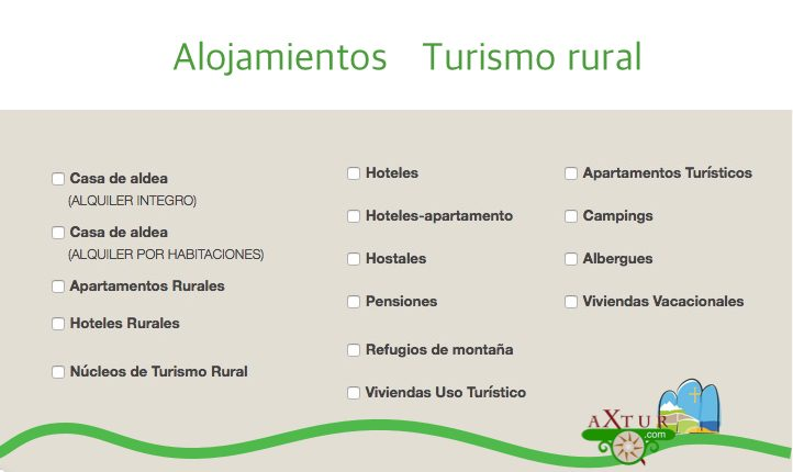 Diferentes tipos de alojamientos para turismo rural en Asturias